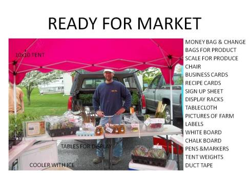 ready-for-market